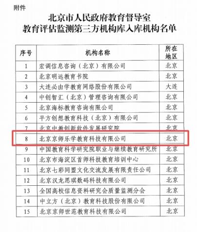 祝贺京师乐学入选北京市教育评估监测第三方机构库